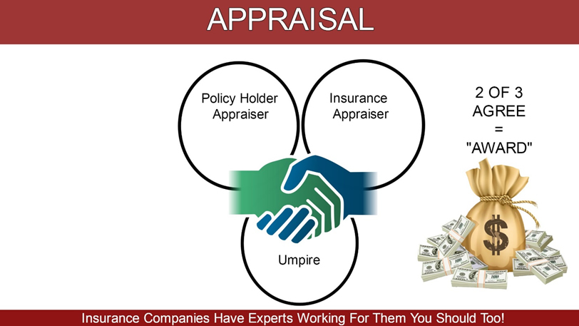 Florida Insurance Appraisers